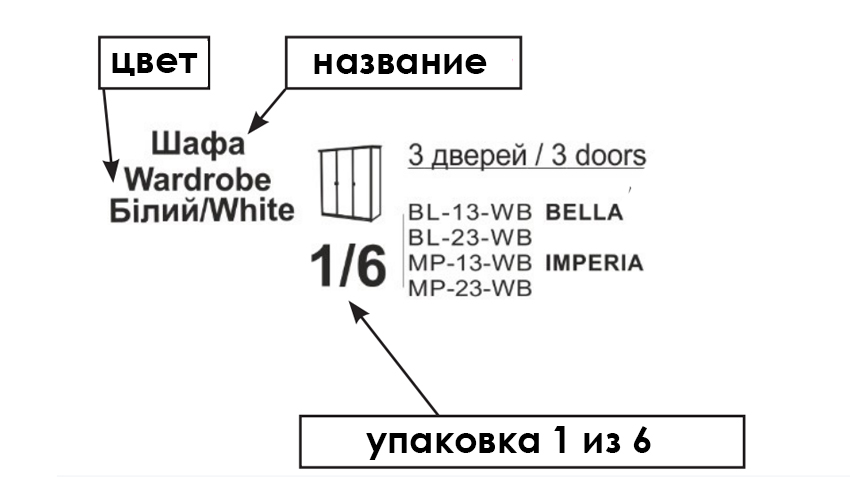 Упаковка мебели Миромарк