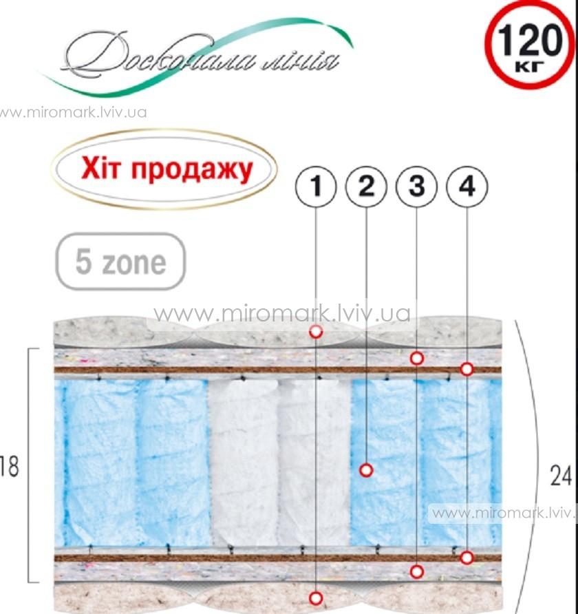Матрас пружинный Рубин 180х200