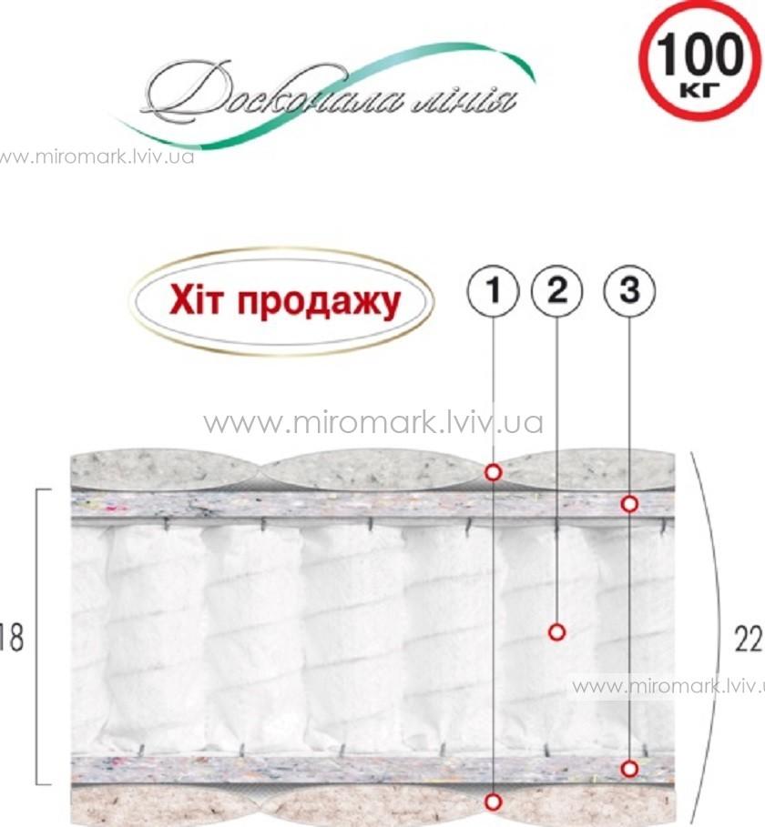 Матрас пружинный Кристалл 180х200