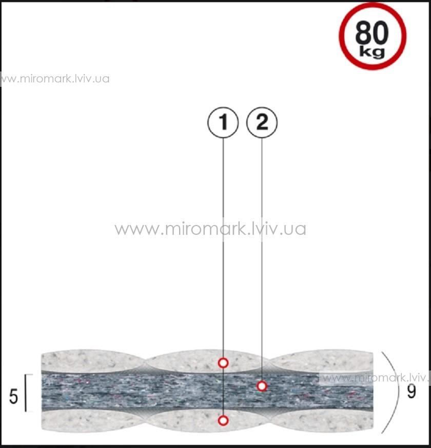 Матрас беспружинный Бриз-Лайт 160х200