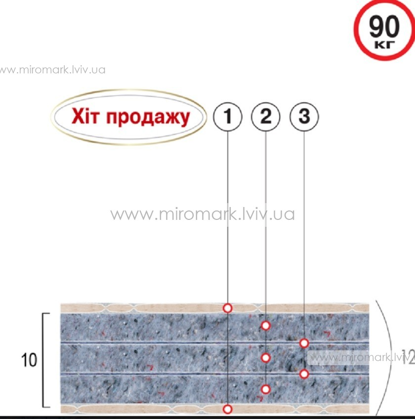 Матрас беспружинный Стандарт 160х200