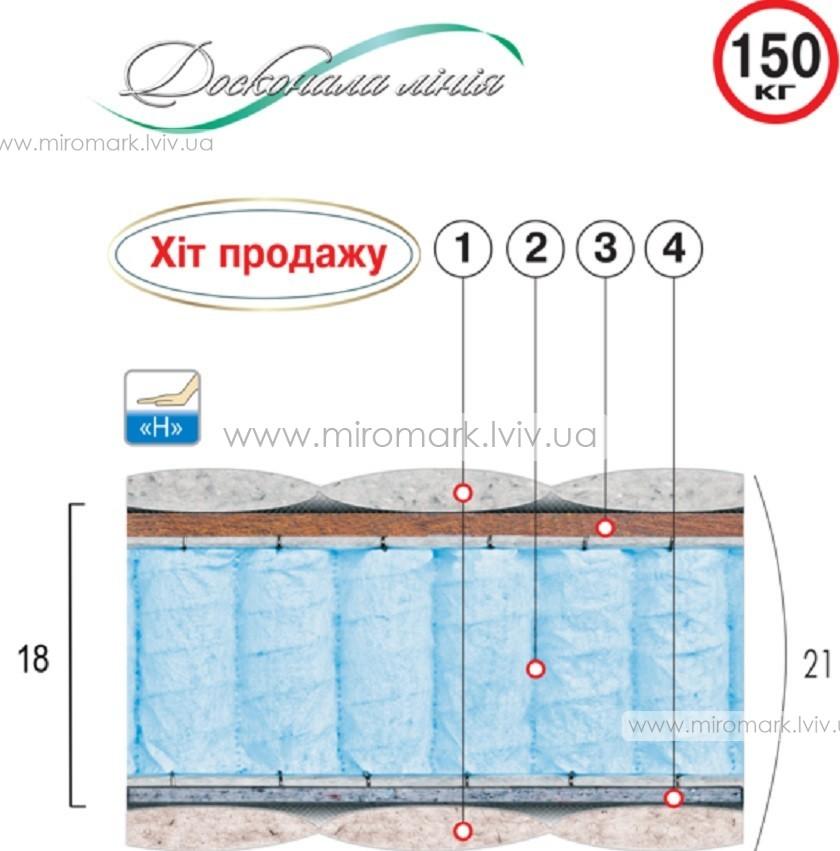 Матрас пружинный Топаз 160х200